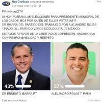 ¡En Los Cabos se desinfló la campaña a la alcaldía del candidato Ernesto Ibarra Montoya!